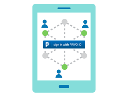 PRIVO iD Single Sign On for Parents and Educators