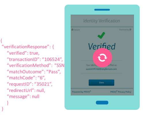Verified PRIVO iD