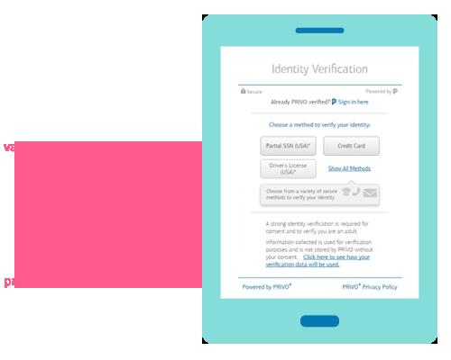 Easy Methods of Parental Identity Verification