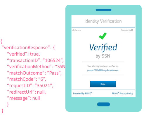 PRIVO Verification